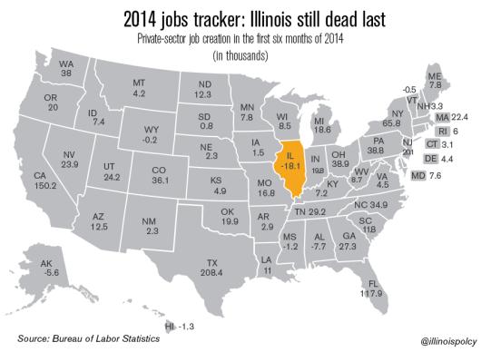 2014 jobs tracker Illinois